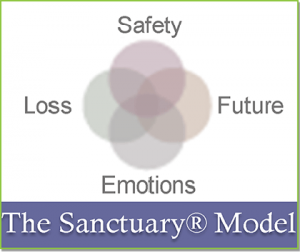 sanctuarymodel